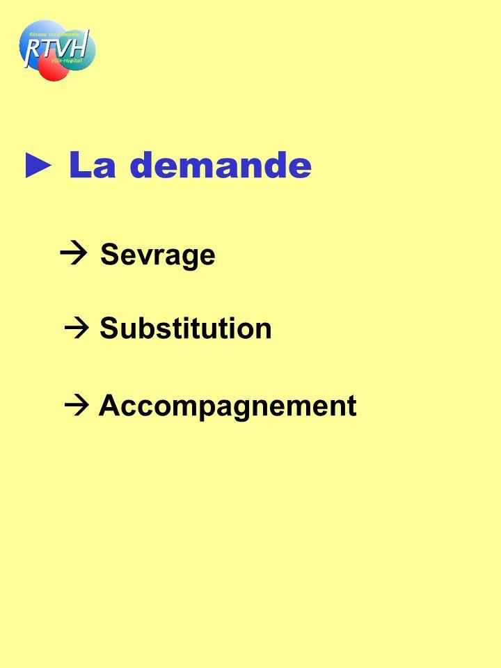 La demande Sevrage Substitution Accompagnement