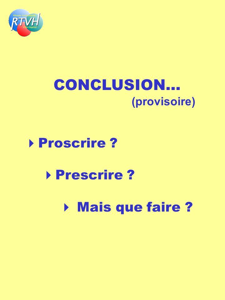 CONCLUSION… (provisoire) Proscrire ? Prescrire ? Mais que faire ?