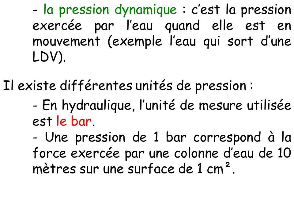 - la pression dynamique : cest la pression exercée par leau quand elle est en mouvement (exemple leau qui sort dune LDV).