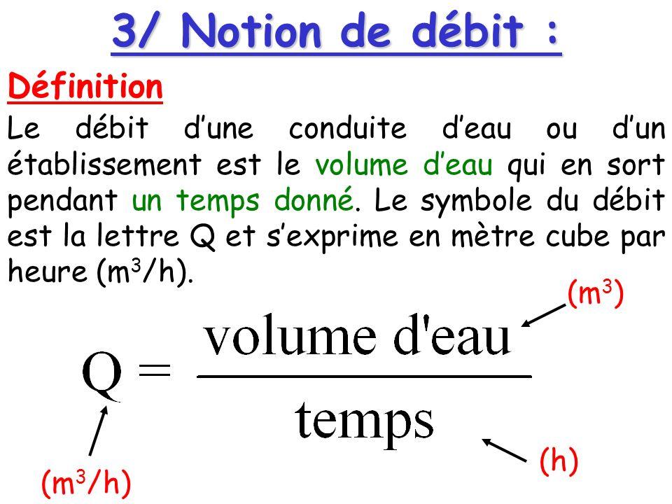 3/ Notion de débit : Définition Le débit dune conduite deau ou dun établissement est le volume deau qui en sort pendant un temps donné.
