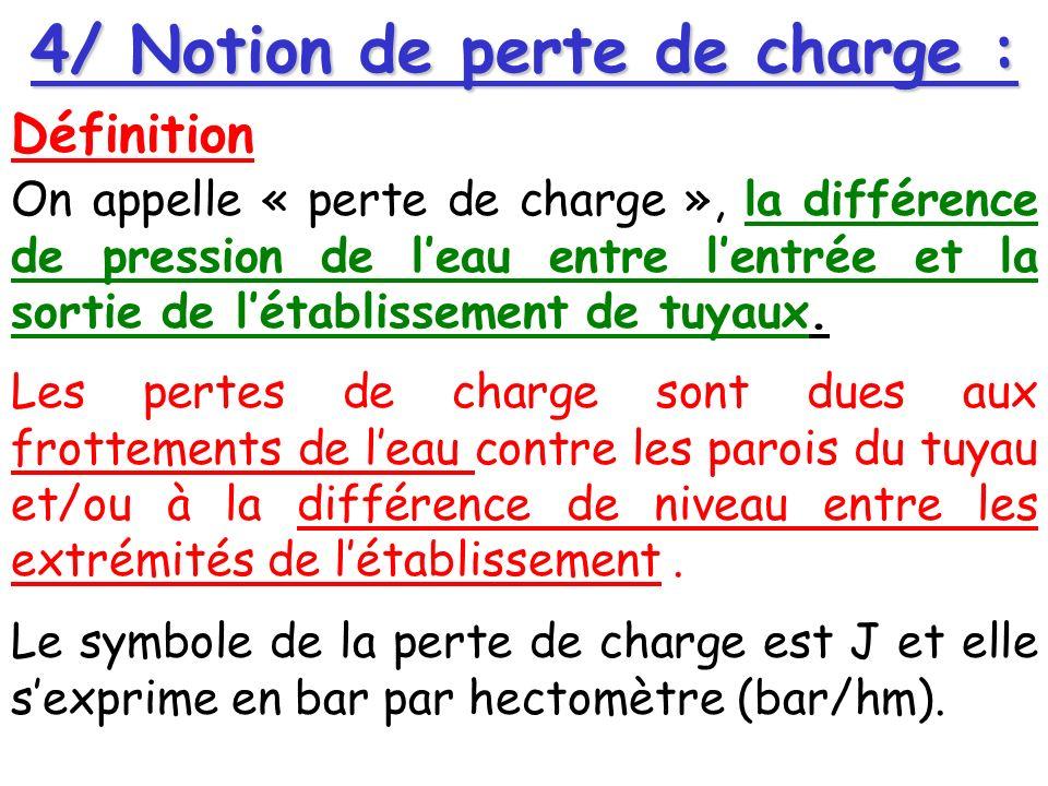 4/ Notion de perte de charge : Définition On appelle « perte de charge », la différence de pression de leau entre lentrée et la sortie de létablissement de tuyaux.