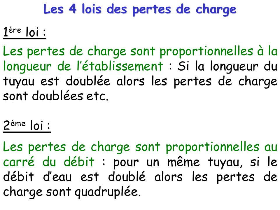 Les 4 lois des pertes de charge 1 ère loi : Les pertes de charge sont proportionnelles à la longueur de létablissement : Si la longueur du tuyau est doublée alors les pertes de charge sont doublées etc.