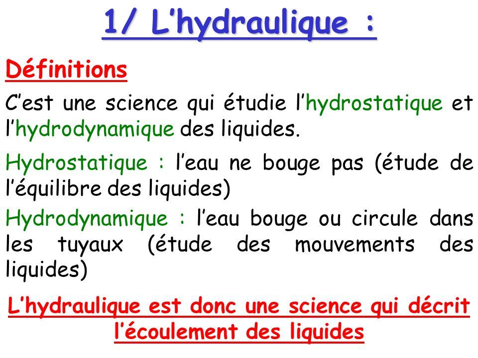 1/ Lhydraulique : Définitions Cest une science qui étudie lhydrostatique et lhydrodynamique des liquides.