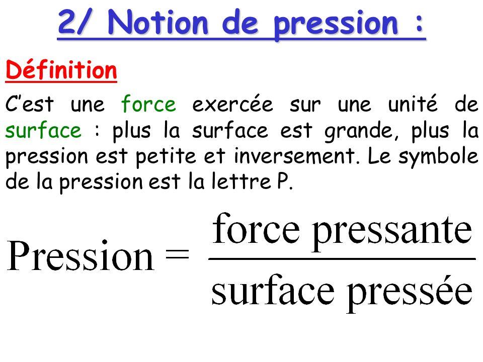 2/ Notion de pression : Définition Cest une force exercée sur une unité de surface : plus la surface est grande, plus la pression est petite et inversement.