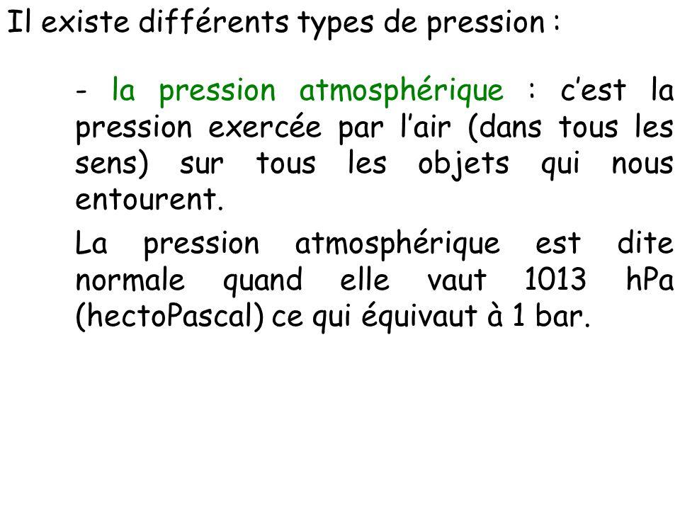 Il existe différents types de pression : - la pression atmosphérique : cest la pression exercée par lair (dans tous les sens) sur tous les objets qui nous entourent.