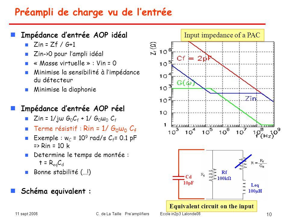 11 sept 2008C. de La Taille Pre'amplifiers Ecole in2p3 Lalonde08 10 Préampli de charge vu de lentrée Impédance dentrée AOP idéal Zin = Zf / G+1 Zin->0