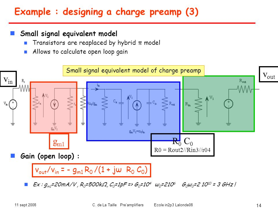 11 sept 2008C. de La Taille Pre'amplifiers Ecole in2p3 Lalonde08 14 Example : designing a charge preamp (3) Small signal equivalent model Transistors