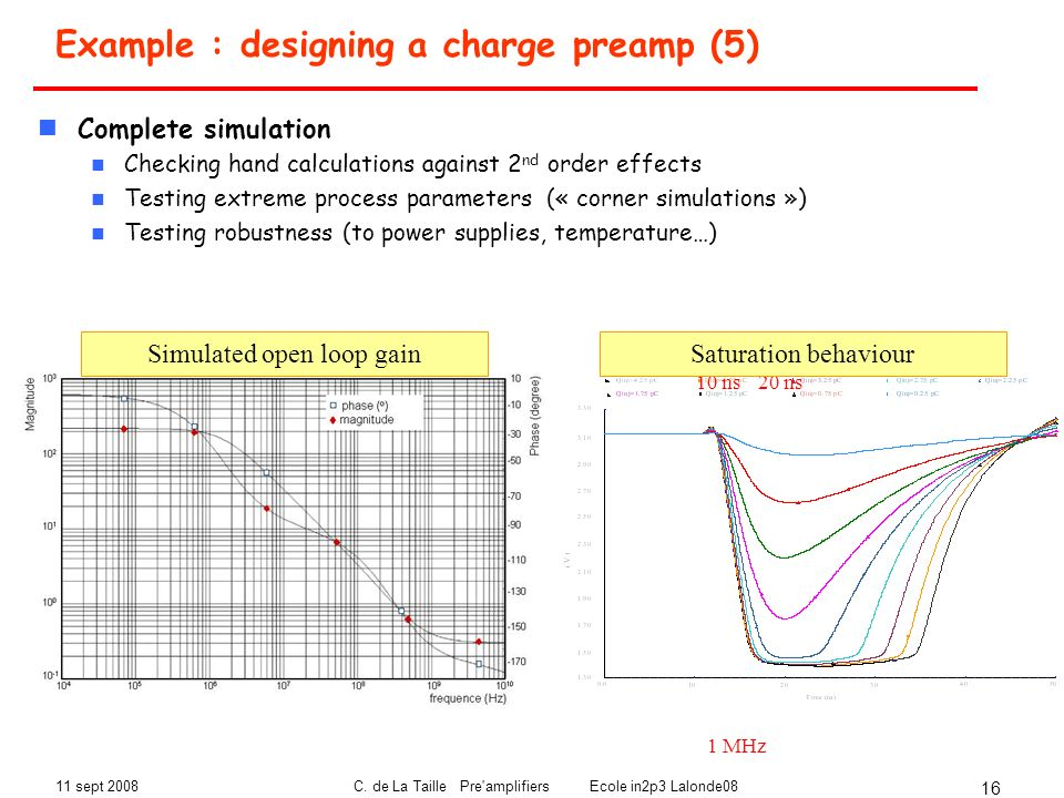 11 sept 2008C. de La Taille Pre'amplifiers Ecole in2p3 Lalonde08 16 Example : designing a charge preamp (5) Complete simulation Checking hand calculat