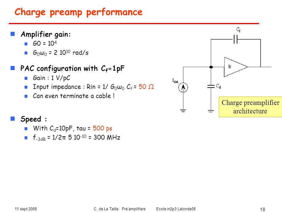 11 sept 2008C. de La Taille Pre'amplifiers Ecole in2p3 Lalonde08 18 Charge preamp performance Amplifier gain: G0 = 10 4 G 0 ω 0 = 2 10 10 rad/s PAC co