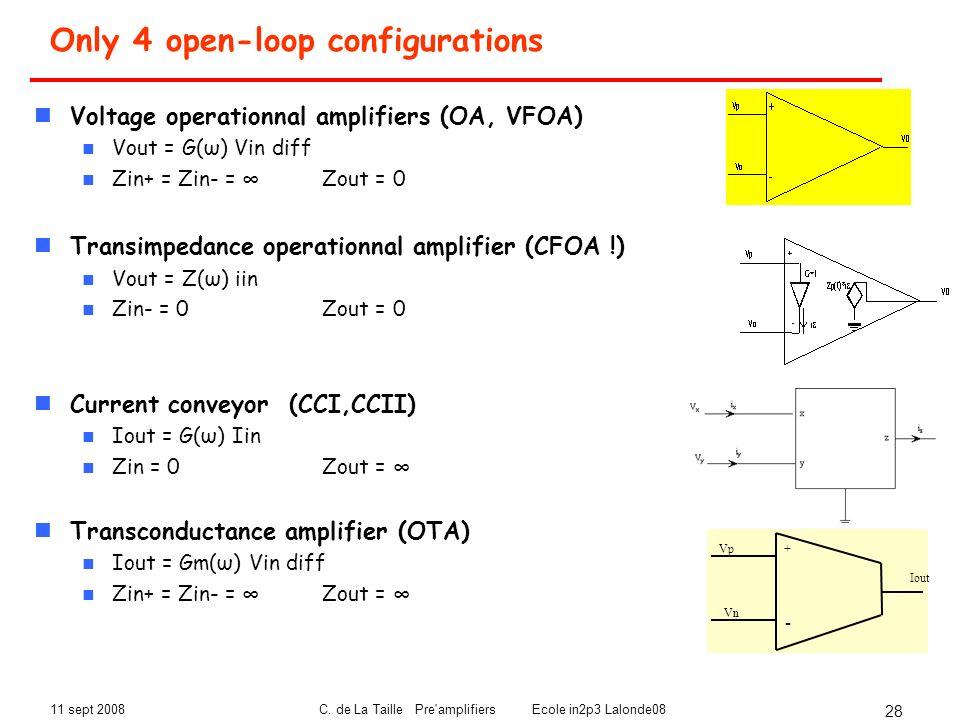 11 sept 2008C. de La Taille Pre'amplifiers Ecole in2p3 Lalonde08 28 Only 4 open-loop configurations Voltage operationnal amplifiers (OA, VFOA) Vout =
