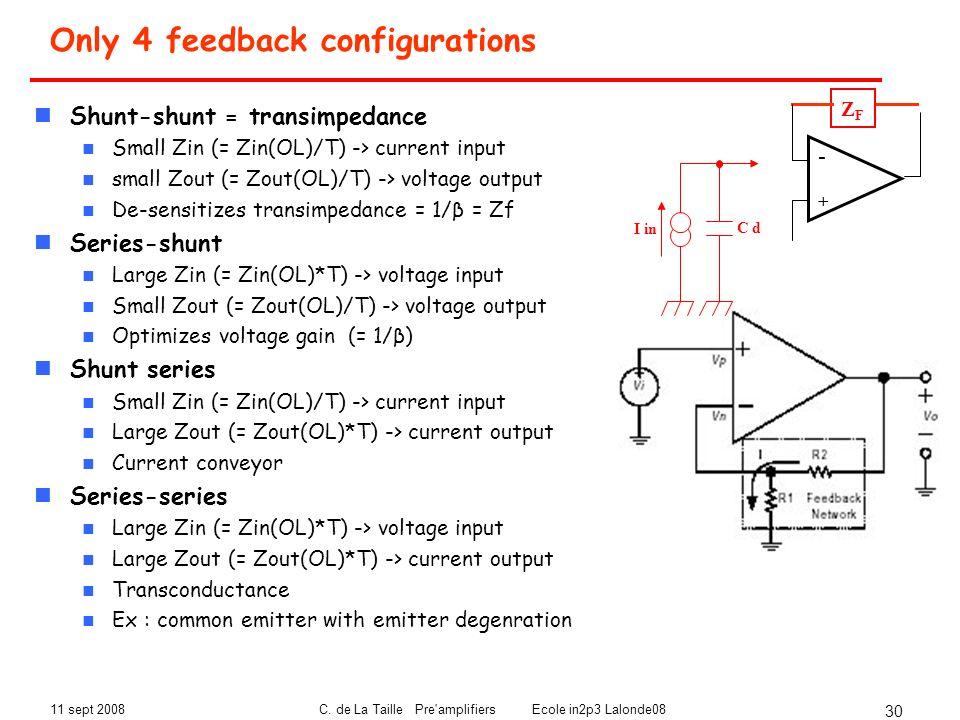 11 sept 2008C. de La Taille Pre'amplifiers Ecole in2p3 Lalonde08 30 Only 4 feedback configurations Shunt-shunt = transimpedance Small Zin (= Zin(OL)/T