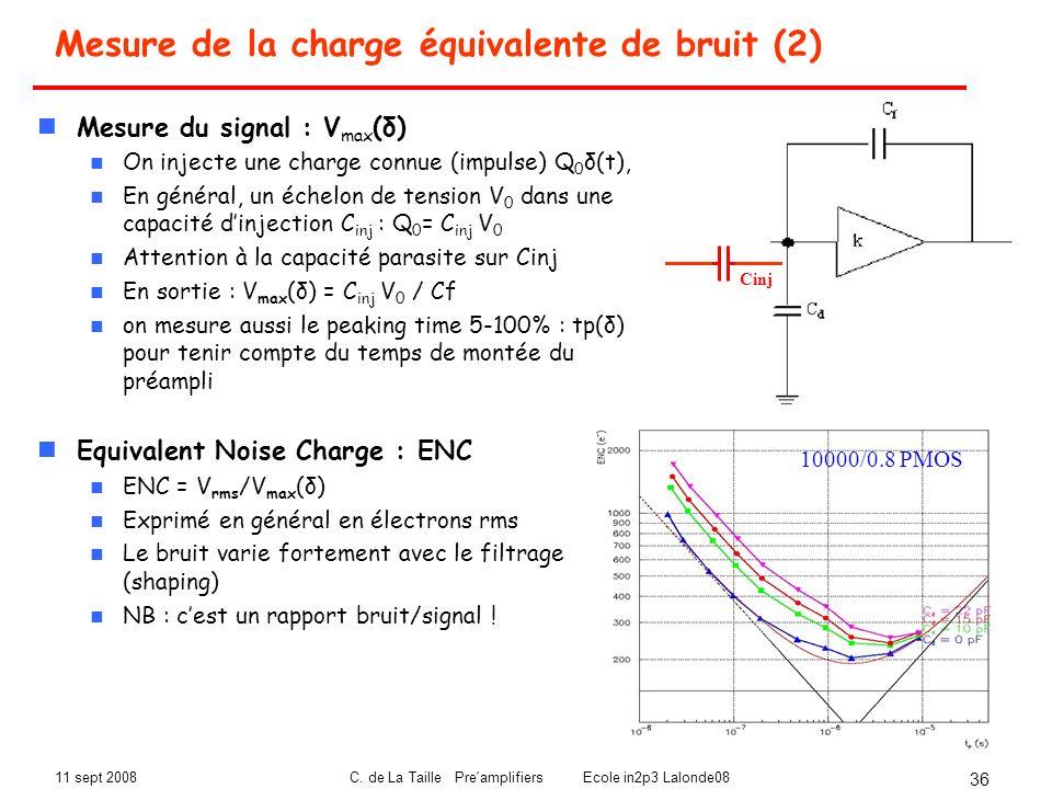 11 sept 2008C. de La Taille Pre'amplifiers Ecole in2p3 Lalonde08 36 Mesure de la charge équivalente de bruit (2) Mesure du signal : V max (δ) On injec