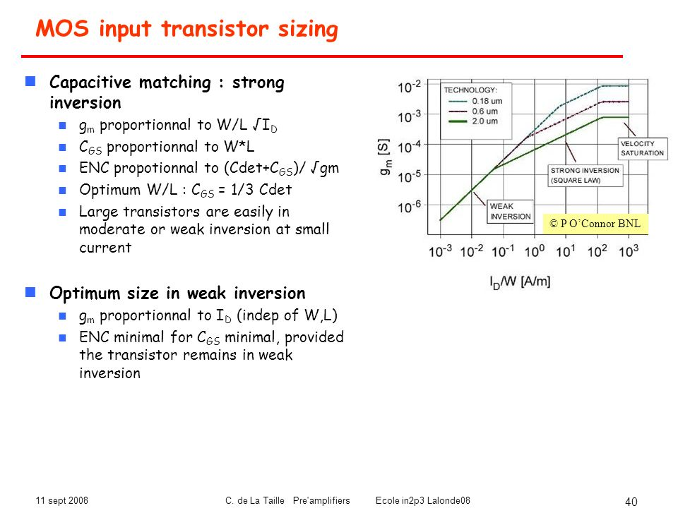 11 sept 2008C. de La Taille Pre'amplifiers Ecole in2p3 Lalonde08 40 MOS input transistor sizing Capacitive matching : strong inversion g m proportionn