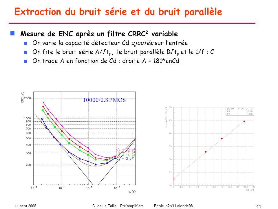 11 sept 2008C. de La Taille Pre'amplifiers Ecole in2p3 Lalonde08 41 Extraction du bruit série et du bruit parallèle Mesure de ENC après un filtre CRRC