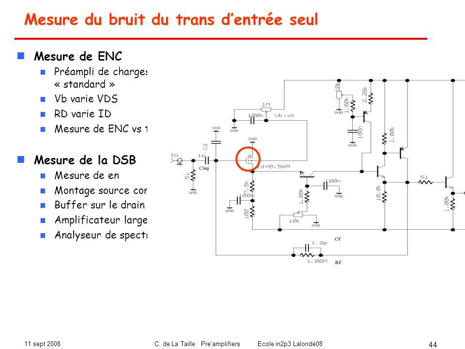 11 sept 2008C. de La Taille Pre'amplifiers Ecole in2p3 Lalonde08 44 Mesure du bruit du trans dentrée seul Mesure de ENC Préampli de charges « standard