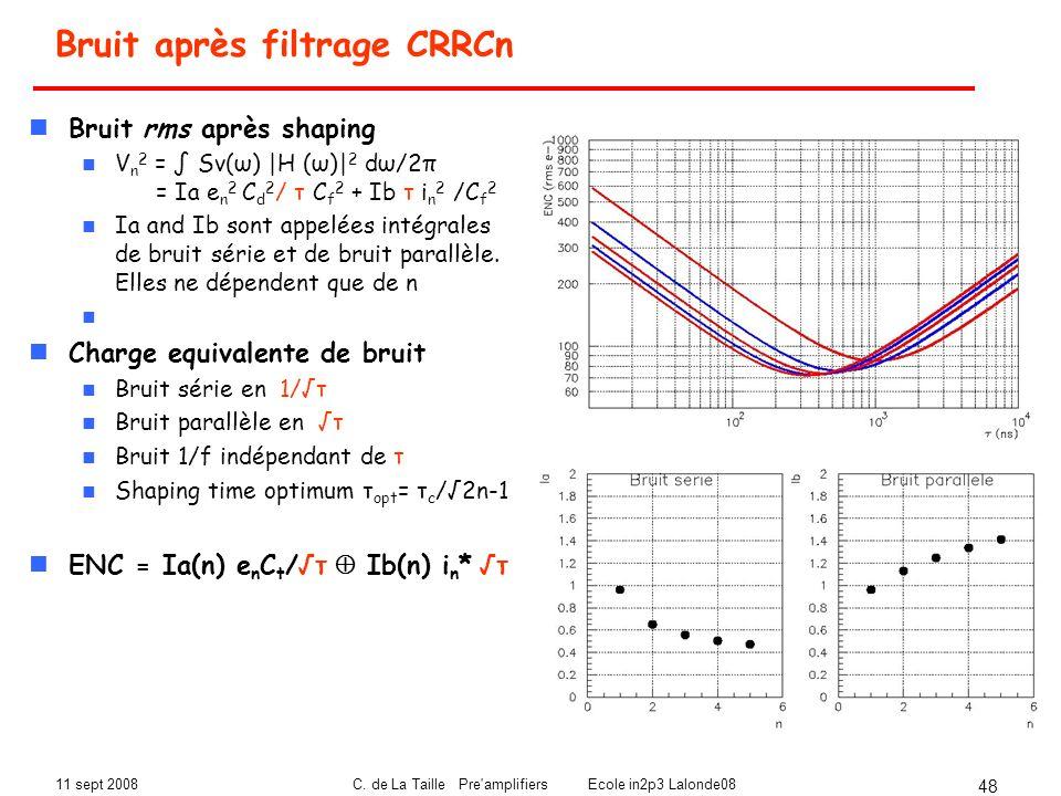 11 sept 2008C. de La Taille Pre'amplifiers Ecole in2p3 Lalonde08 48 Bruit après filtrage CRRCn Bruit rms après shaping V n 2 = Sv(ω) |H (ω)| 2 dω/2π =