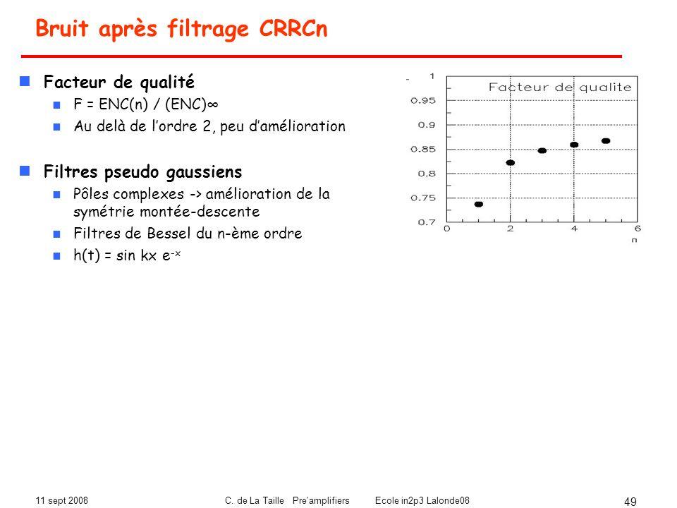 11 sept 2008C. de La Taille Pre'amplifiers Ecole in2p3 Lalonde08 49 Bruit après filtrage CRRCn Facteur de qualité F = ENC(n) / (ENC) Au delà de lordre