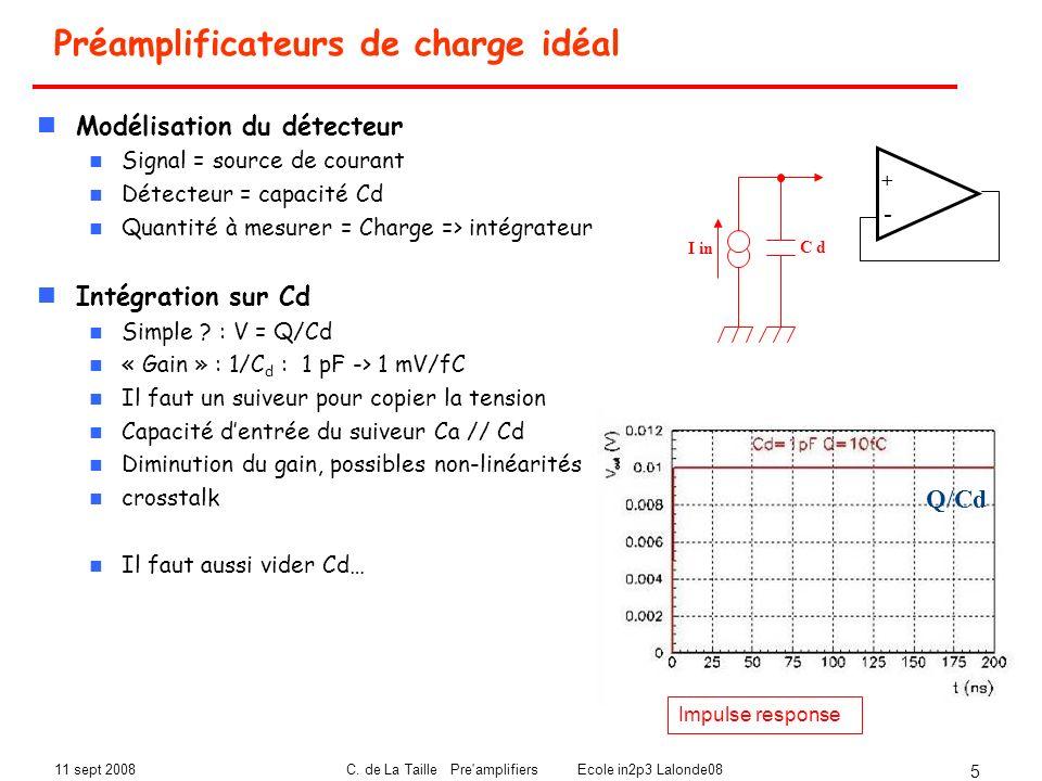 11 sept 2008C. de La Taille Pre'amplifiers Ecole in2p3 Lalonde08 5 Préamplificateurs de charge idéal Modélisation du détecteur Signal = source de cour