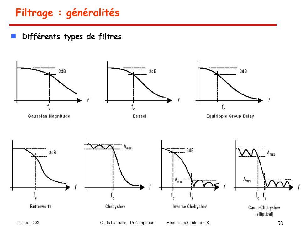 11 sept 2008C. de La Taille Pre'amplifiers Ecole in2p3 Lalonde08 50 Filtrage : généralités Différents types de filtres