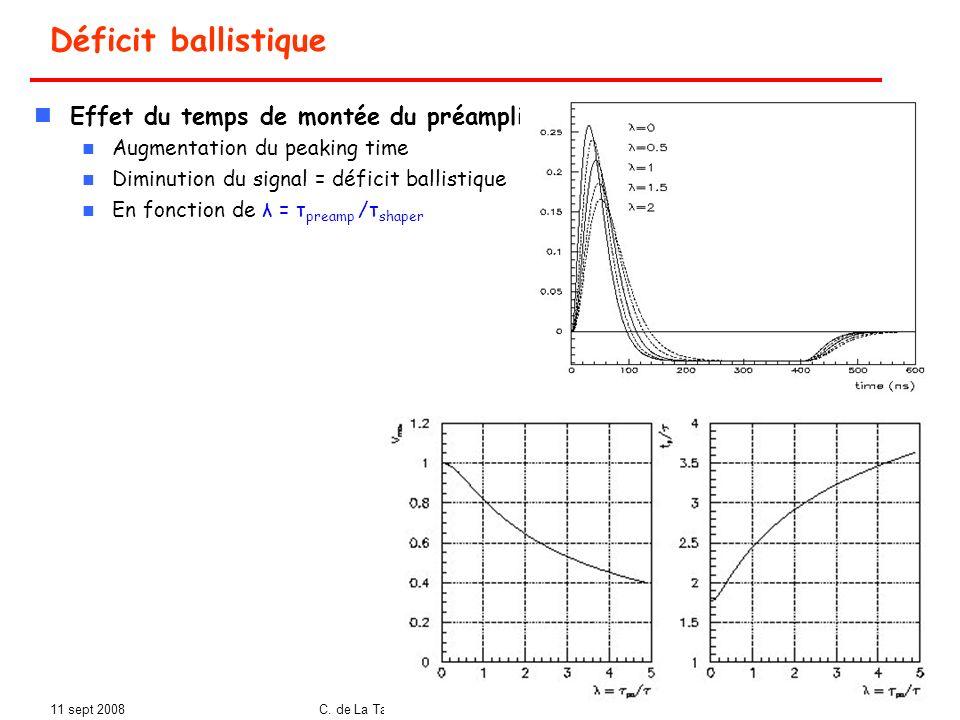11 sept 2008C. de La Taille Pre'amplifiers Ecole in2p3 Lalonde08 52 Déficit ballistique Effet du temps de montée du préampli Augmentation du peaking t