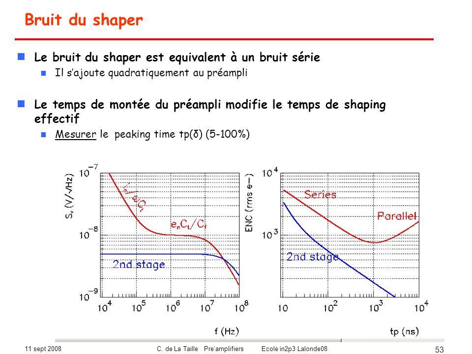 11 sept 2008C. de La Taille Pre'amplifiers Ecole in2p3 Lalonde08 53 Bruit du shaper Le bruit du shaper est equivalent à un bruit série Il sajoute quad