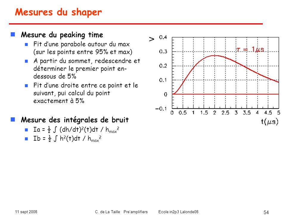 11 sept 2008C. de La Taille Pre'amplifiers Ecole in2p3 Lalonde08 54 Mesures du shaper Mesure du peaking time Fit dune parabole autour du max (sur les