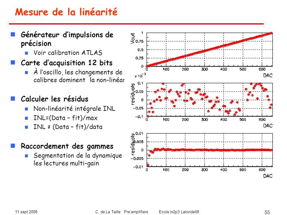 11 sept 2008C. de La Taille Pre'amplifiers Ecole in2p3 Lalonde08 55 Mesure de la linéarité Générateur dimpulsions de précision Voir calibration ATLAS