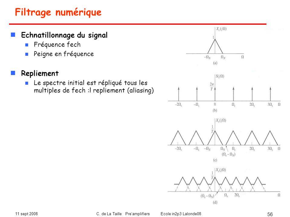 11 sept 2008C. de La Taille Pre'amplifiers Ecole in2p3 Lalonde08 56 Filtrage numérique Echnatillonnage du signal Fréquence fech Peigne en fréquence Re