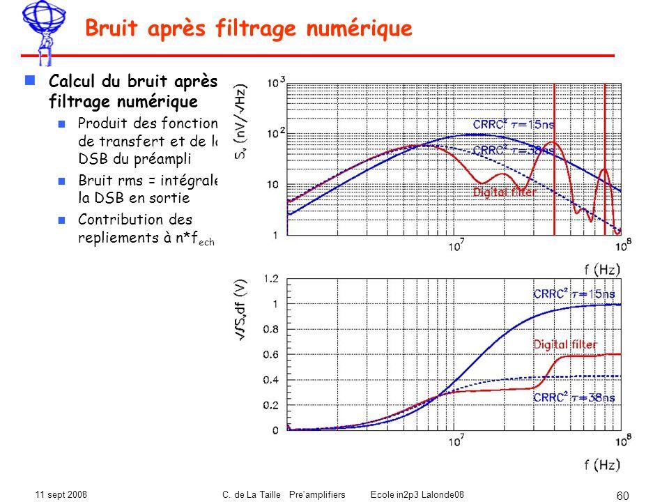 11 sept 2008C. de La Taille Pre'amplifiers Ecole in2p3 Lalonde08 60 Bruit après filtrage numérique Calcul du bruit après filtrage numérique Produit de