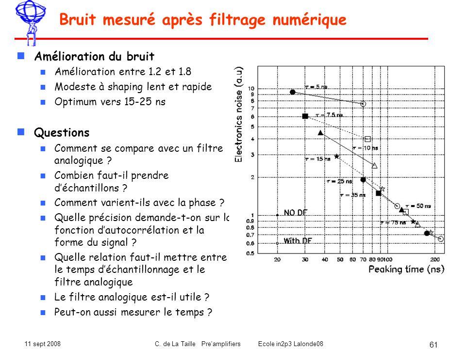11 sept 2008C. de La Taille Pre'amplifiers Ecole in2p3 Lalonde08 61 Bruit mesuré après filtrage numérique Amélioration du bruit Amélioration entre 1.2