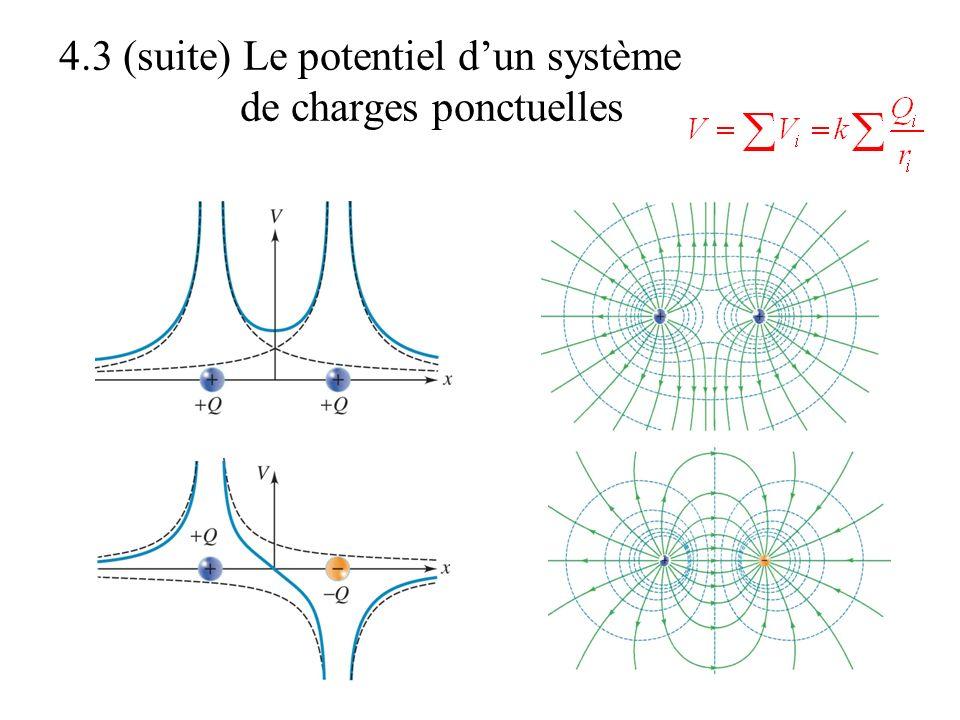 4.3 (suite) Le potentiel dun système de charges ponctuelles