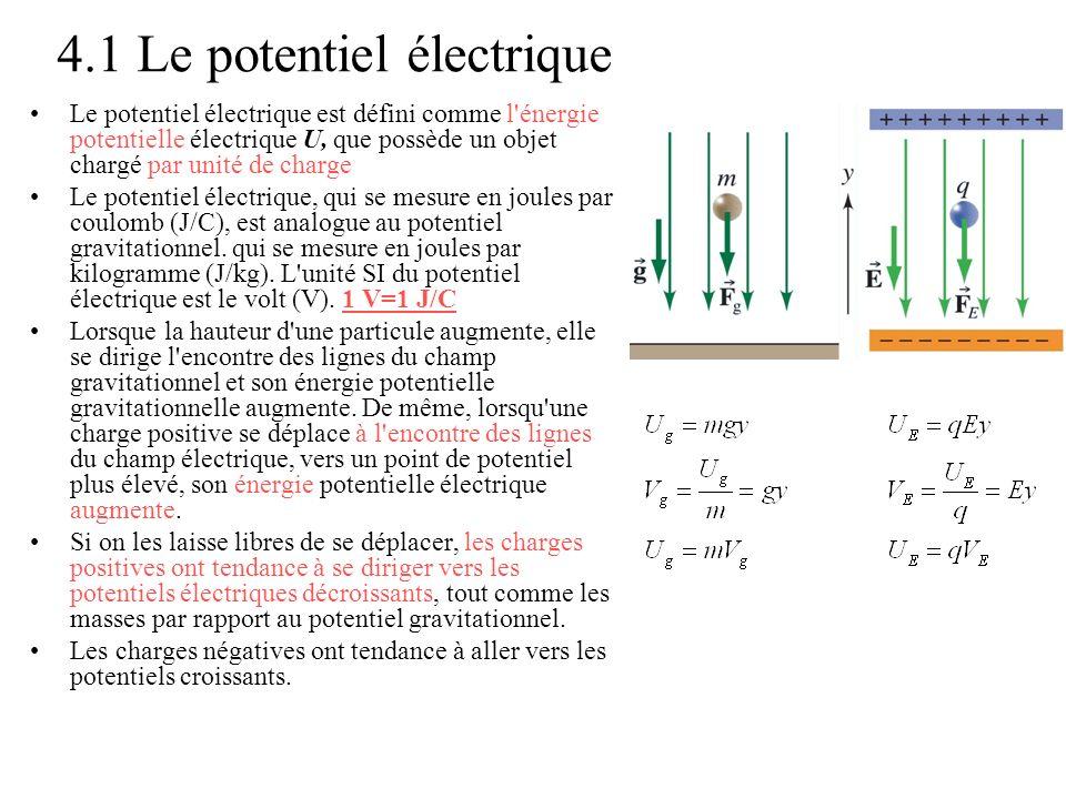 4.1 Le potentiel électrique Le potentiel électrique est défini comme l'énergie potentielle électrique U, que possède un objet chargé par unité de char