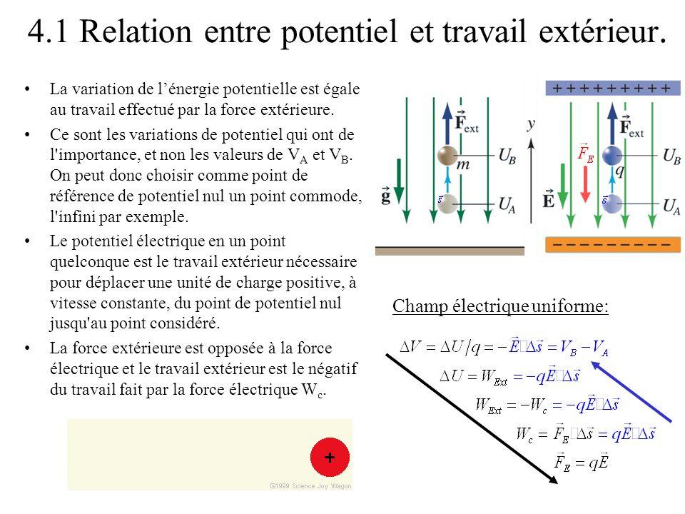 4.1 Relation entre potentiel et travail extérieur. La variation de lénergie potentielle est égale au travail effectué par la force extérieure. Ce sont
