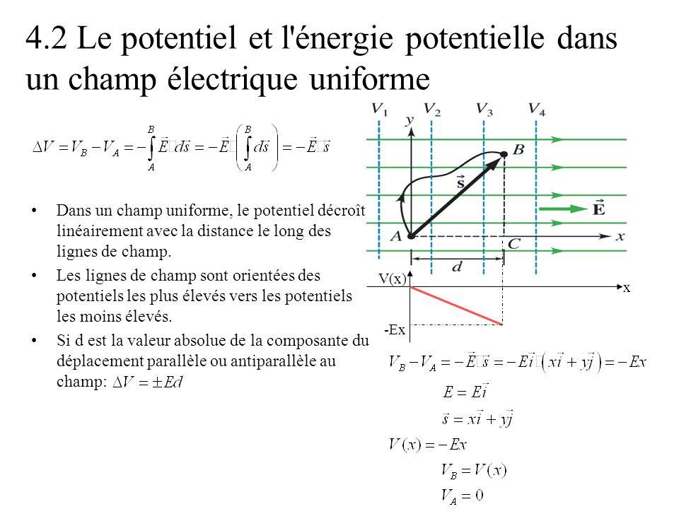 4.2 Le potentiel et l'énergie potentielle dans un champ électrique uniforme V(x) -Ex x Dans un champ uniforme, le potentiel décroît linéairement avec