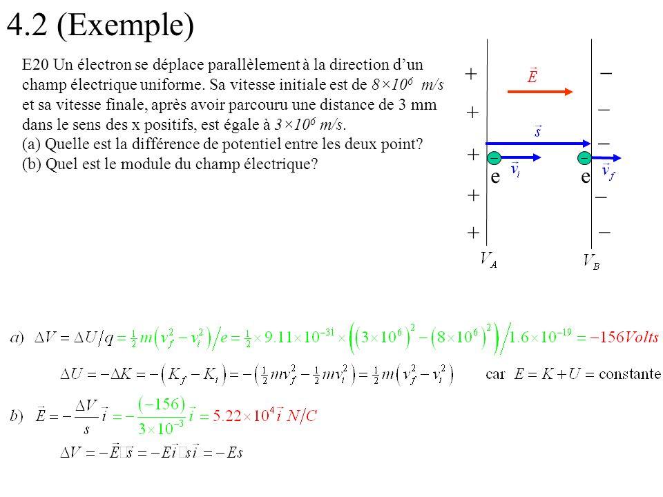 4.2 (Exemple) + + + + + _ _ _ _ _ e e E20 Un électron se déplace parallèlement à la direction dun champ électrique uniforme. Sa vitesse initiale est d