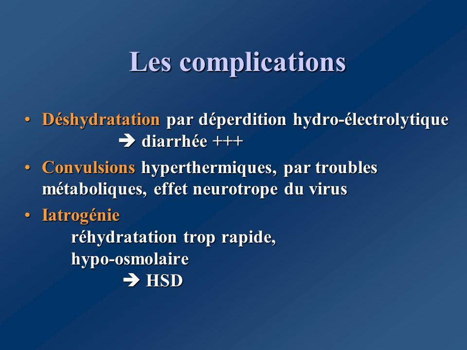 Les complications Déshydratation par déperdition hydro-électrolytique diarrhée +++Déshydratation par déperdition hydro-électrolytique diarrhée +++ Con