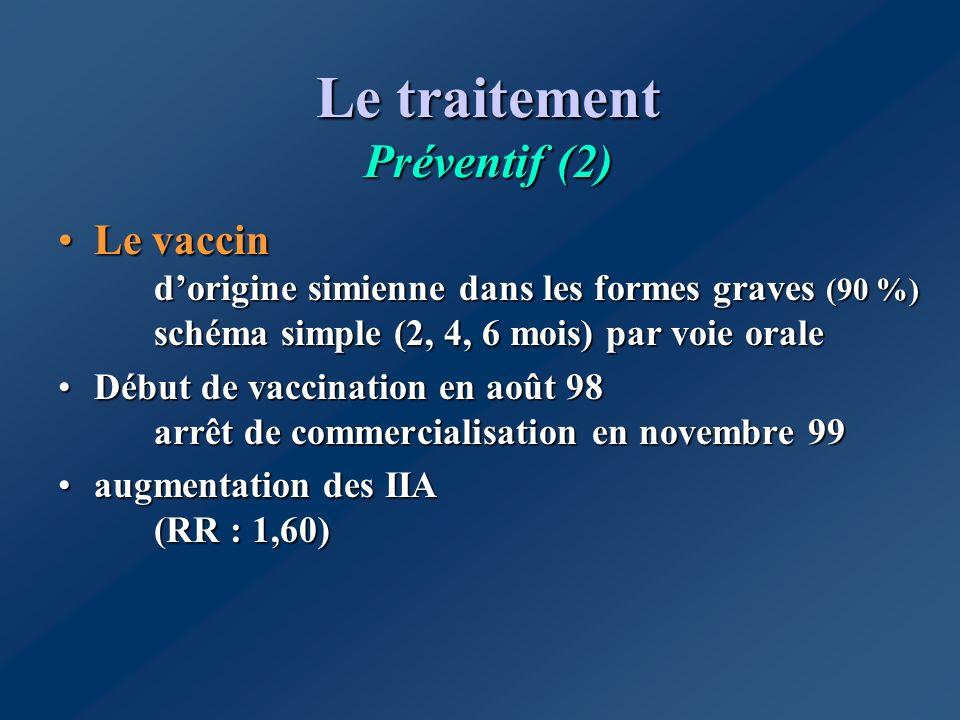 Le traitement Préventif (2) Le vaccin dorigine simienne dans les formes graves (90 %) schéma simple (2, 4, 6 mois) par voie oraleLe vaccin dorigine si