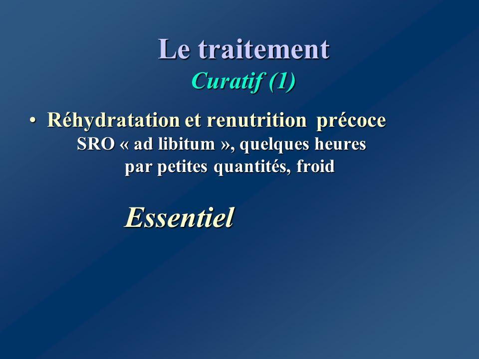 Le traitement Curatif (1) Réhydratation et renutrition précoce SRO « ad libitum », quelques heures par petites quantités, froid EssentielRéhydratation