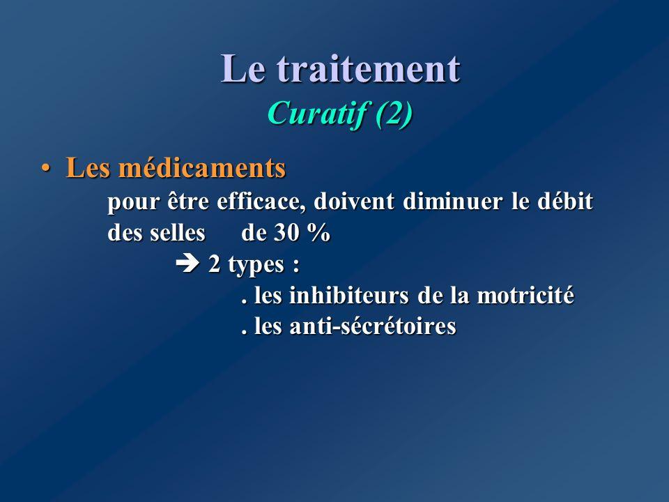 Le traitement Curatif (2) Les médicaments pour être efficace, doivent diminuer le débit des sellesde 30 % 2 types :. les inhibiteurs de la motricité.