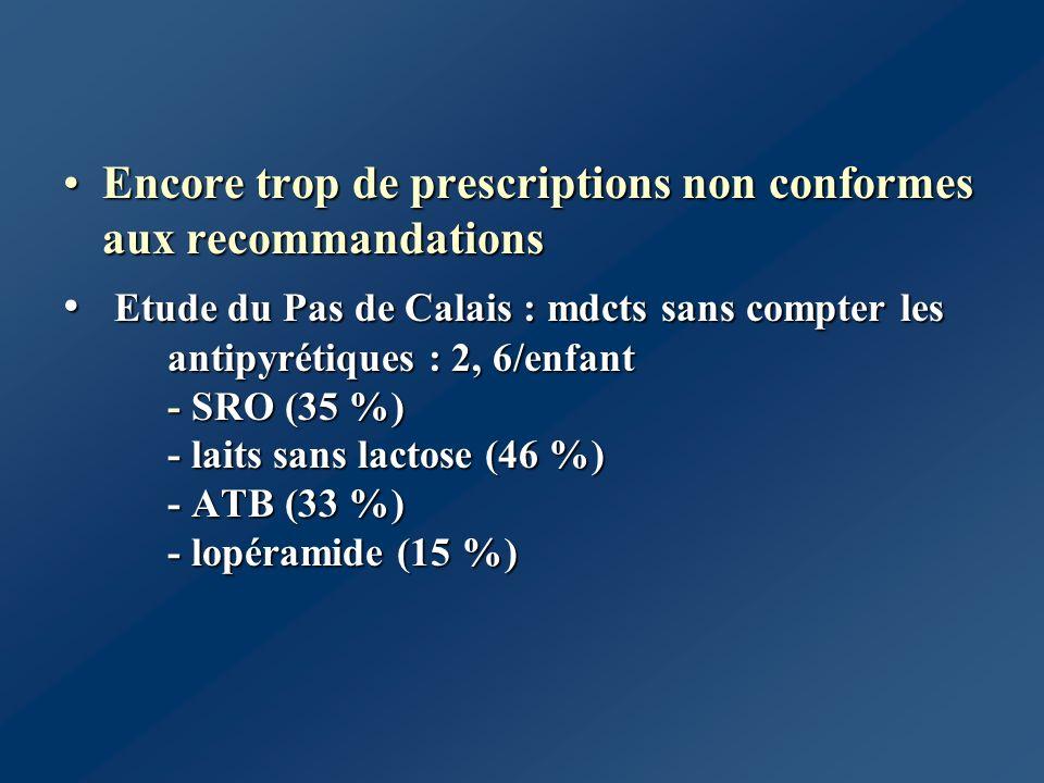 Encore trop de prescriptions non conformes aux recommandationsEncore trop de prescriptions non conformes aux recommandations Etude du Pas de Calais :
