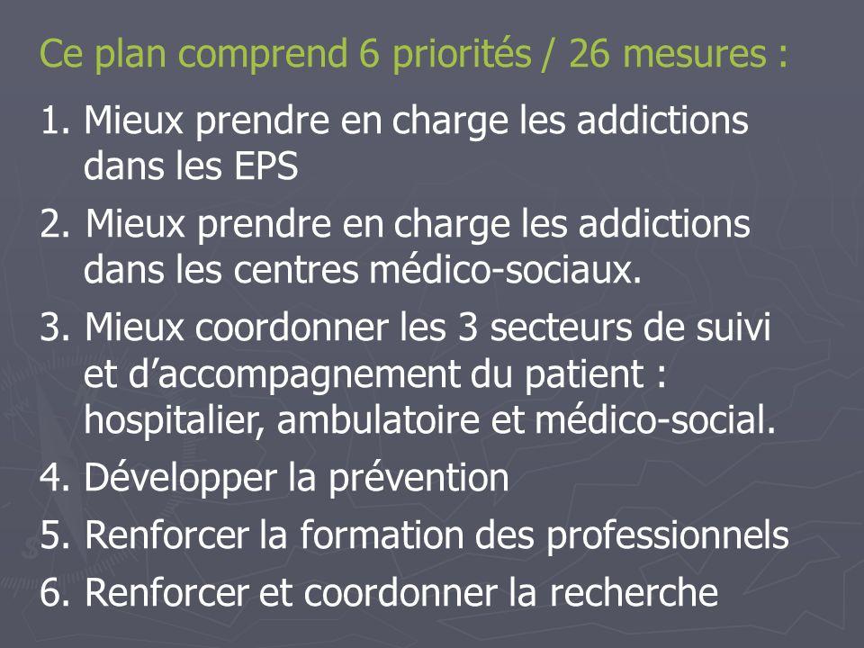 Priorité 6 : Coordonner davantage la recherche en addictologie Objectif 14 : Mieux coordonner la recherche fondamentale Mesure 26 : impliquer davantage les agences dans la recherche sur les addictions et mobiliser dautres acteurs