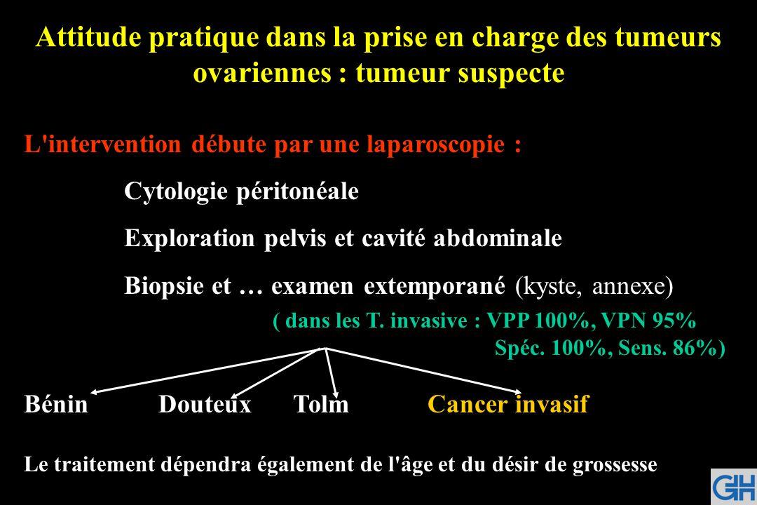 Attitude pratique dans la prise en charge des tumeurs ovariennes : tumeur suspecte L'intervention débute par une laparoscopie : Cytologie péritonéale