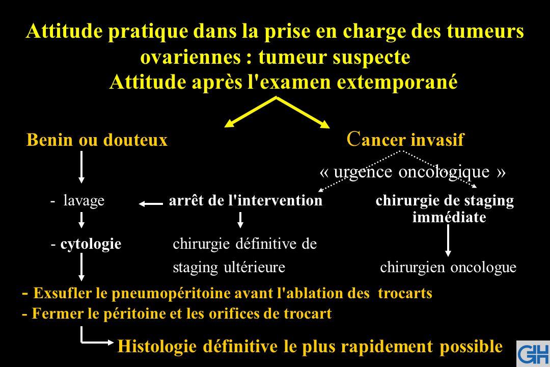 Attitude pratique dans la prise en charge des tumeurs ovariennes : tumeur suspecte Attitude après l'examen extemporané Benin ou douteux C ancer invasi