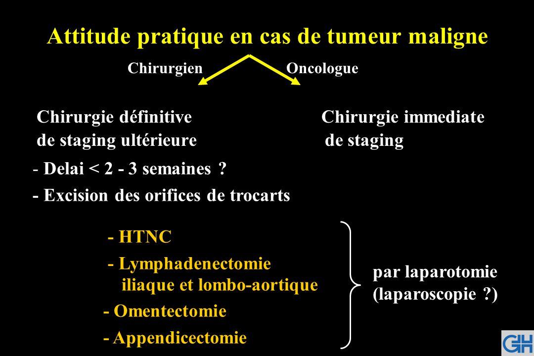 Attitude pratique en cas de tumeur maligne Chirurgie définitiveChirurgie immediate de staging ultérieure de staging - Delai < 2 - 3 semaines ? - Excis