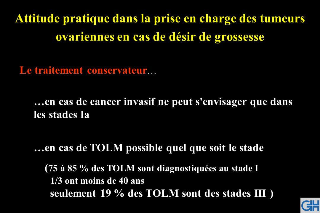 Attitude pratique dans la prise en charge des tumeurs ovariennes en cas de désir de grossesse Le traitement conservateur … …en cas de cancer invasif n