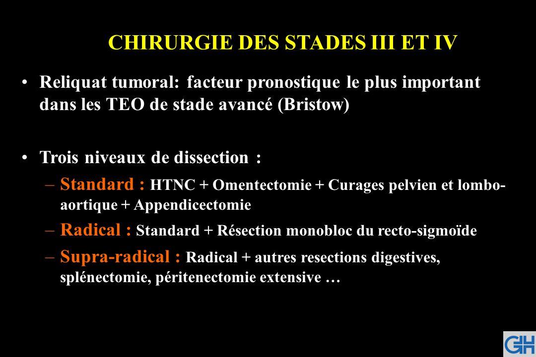 CHIRURGIE DES STADES III ET IV Reliquat tumoral: facteur pronostique le plus important dans les TEO de stade avancé (Bristow) Trois niveaux de dissect