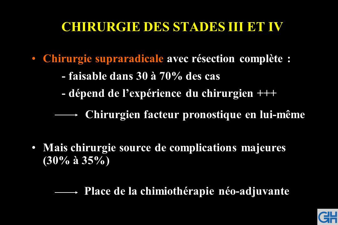 CHIRURGIE DES STADES III ET IV Chirurgie supraradicale avec résection complète : - faisable dans 30 à 70% des cas - dépend de lexpérience du chirurgie