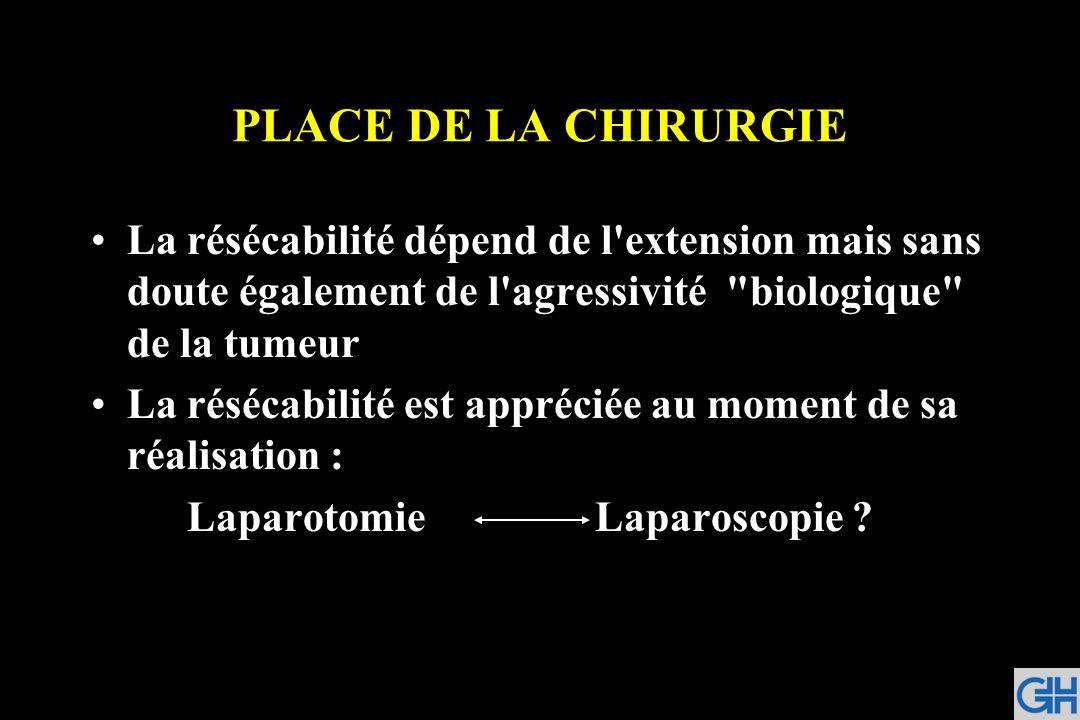 PLACE DE LA CHIRURGIE La résécabilité dépend de l'extension mais sans doute également de l'agressivité