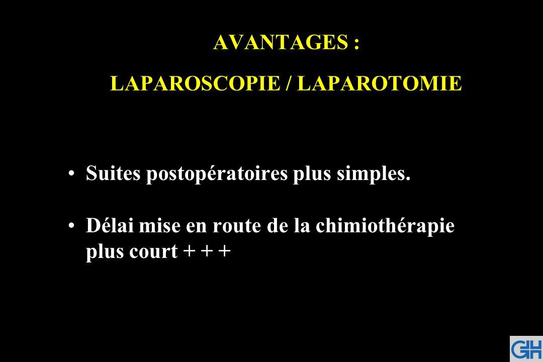 AVANTAGES : LAPAROSCOPIE / LAPAROTOMIE Suites postopératoires plus simples. Délai mise en route de la chimiothérapie plus court + + +