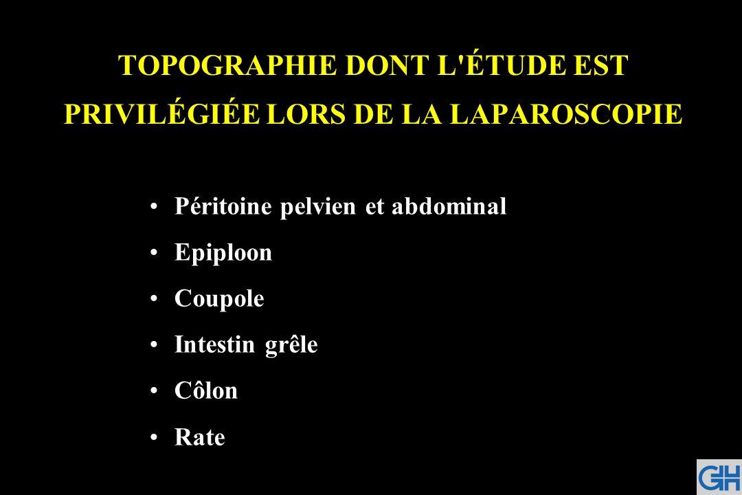 TOPOGRAPHIE DONT L'ÉTUDE EST PRIVILÉGIÉE LORS DE LA LAPAROSCOPIE Péritoine pelvien et abdominal Epiploon Coupole Intestin grêle Côlon Rate